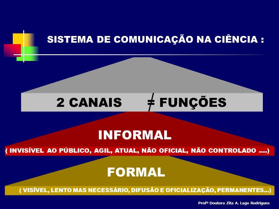SISTEMA DE COMUNICAÇÃO NA CIÊNCIA : 2 CANAIS INFORMAL FORMAL = FUNÇÕES ( INVISÍVEL AO PÚBLICO, AGIL, ATUAL, NÃO OFICIAL, NÃO CONTROLADO....) ( VISÍVEL