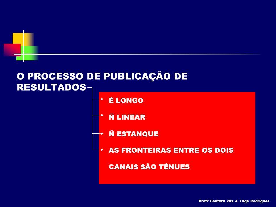 O PROCESSO DE PUBLICAÇÃO DE RESULTADOS É LONGO Ñ LINEAR Ñ ESTANQUE AS FRONTEIRAS ENTRE OS DOIS CANAIS SÃO TÊNUES Profº Doutora Zita A. Lago Rodrigues