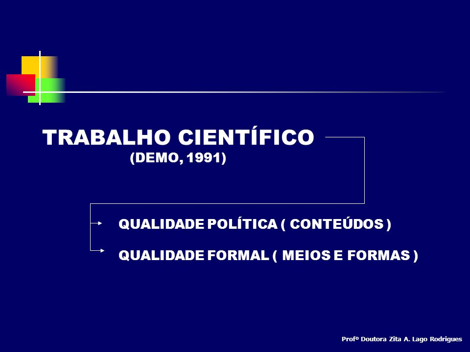 TRABALHO CIENTÍFICO (DEMO, 1991) QUALIDADE POLÍTICA ( CONTEÚDOS ) QUALIDADE FORMAL ( MEIOS E FORMAS ) Profº Doutora Zita A. Lago Rodrigues