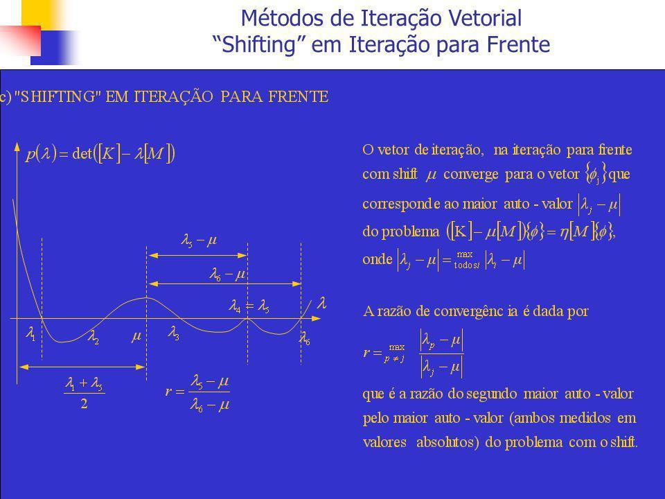 Métodos de Iteração Vetorial Shifting em Iteração para Frente