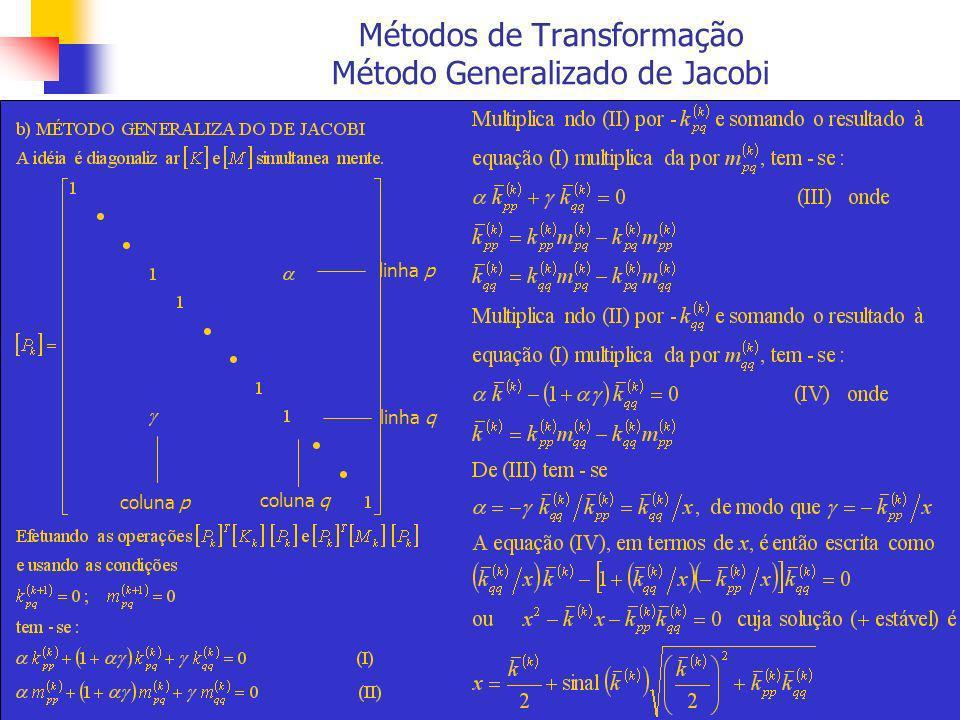 Métodos de Transformação Método Generalizado de Jacobi linha p linha q coluna p coluna q