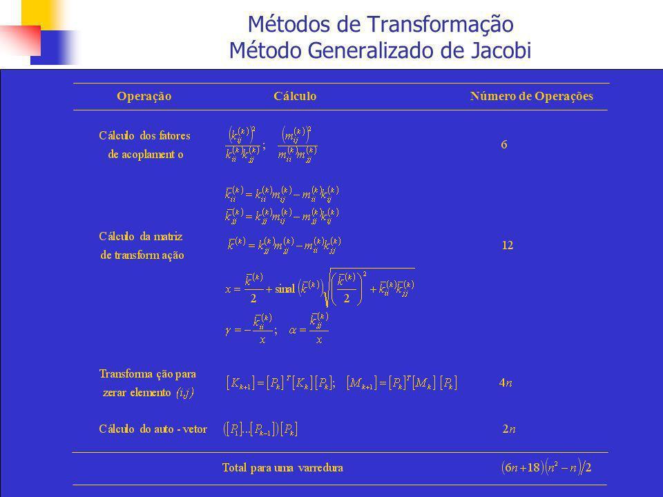 Operação Cálculo Número de Operações Métodos de Transformação Método Generalizado de Jacobi