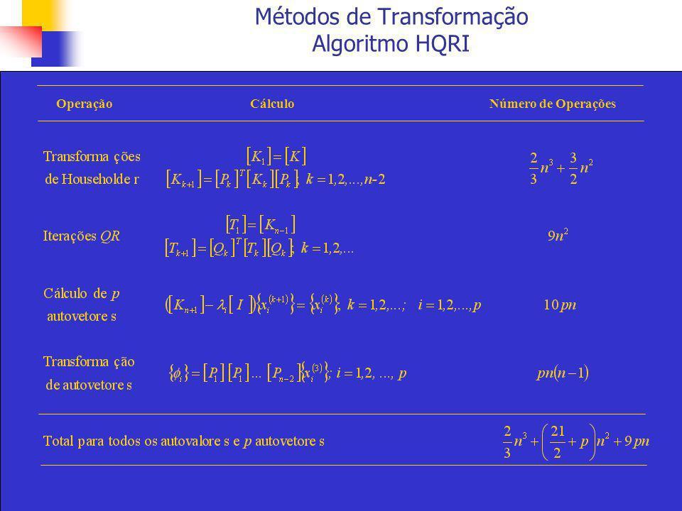 Métodos de Transformação Algoritmo HQRI Operação Cálculo Número de Operações