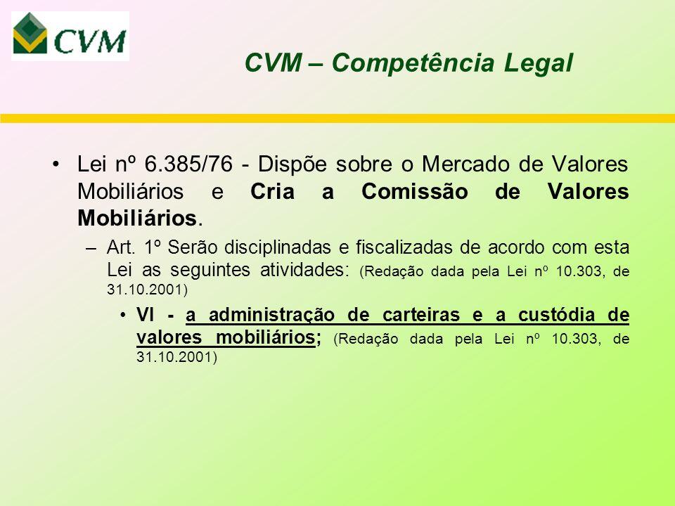 CVM – Competência Legal Lei nº 6.385/76 - Dispõe sobre o Mercado de Valores Mobiliários e Cria a Comissão de Valores Mobiliários.