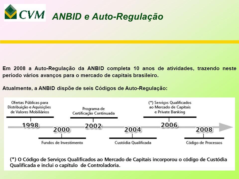 ANBID e Auto-Regulação Em 2008 a Auto-Regulação da ANBID completa 10 anos de atividades, trazendo neste período vários avanços para o mercado de capitais brasileiro.