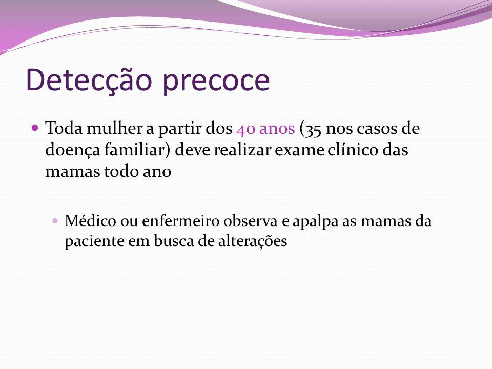 Detecção precoce Toda mulher entre 50-69 anos de idade deve também fazer uma mamografia anualmente (ou no máximo a cada 2 anos) Nos casos de história familiar o exame anual deve ser iniciado aos 35 anos de idade Radiografia das mamas realizada por um equipamento chamado mamógrafo Lei 11.664, de 2008: Toda mulher tem direito à mamografia a partir dos 40 anos