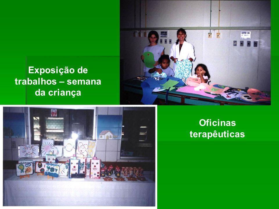 Oficinas terapêuticas Exposição de trabalhos – semana da criança