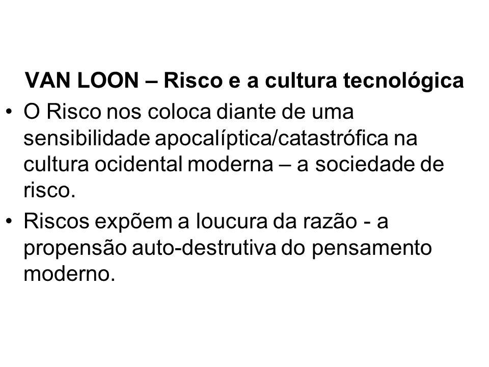 VAN LOON – Risco e a cultura tecnológica O Risco nos coloca diante de uma sensibilidade apocalíptica/catastrófica na cultura ocidental moderna – a sociedade de risco.