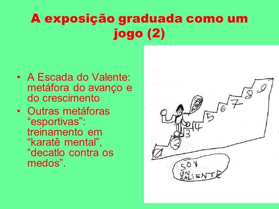 A exposição graduada como um jogo (2) A Escada do Valente: metáfora do avanço e do crescimento Outras metáforas esportivas: treinamento em karatê mental, decatlo contra os medos.