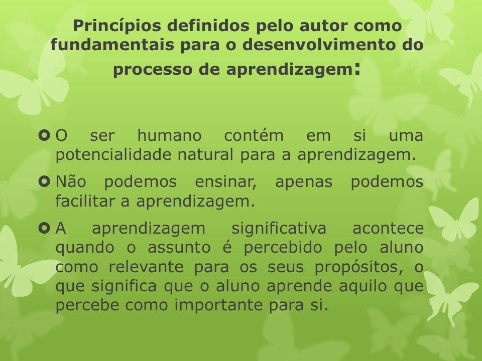 Princípios definidos pelo autor como fundamentais para o desenvolvimento do processo de aprendizagem : O ser humano contém em si uma potencialidade na