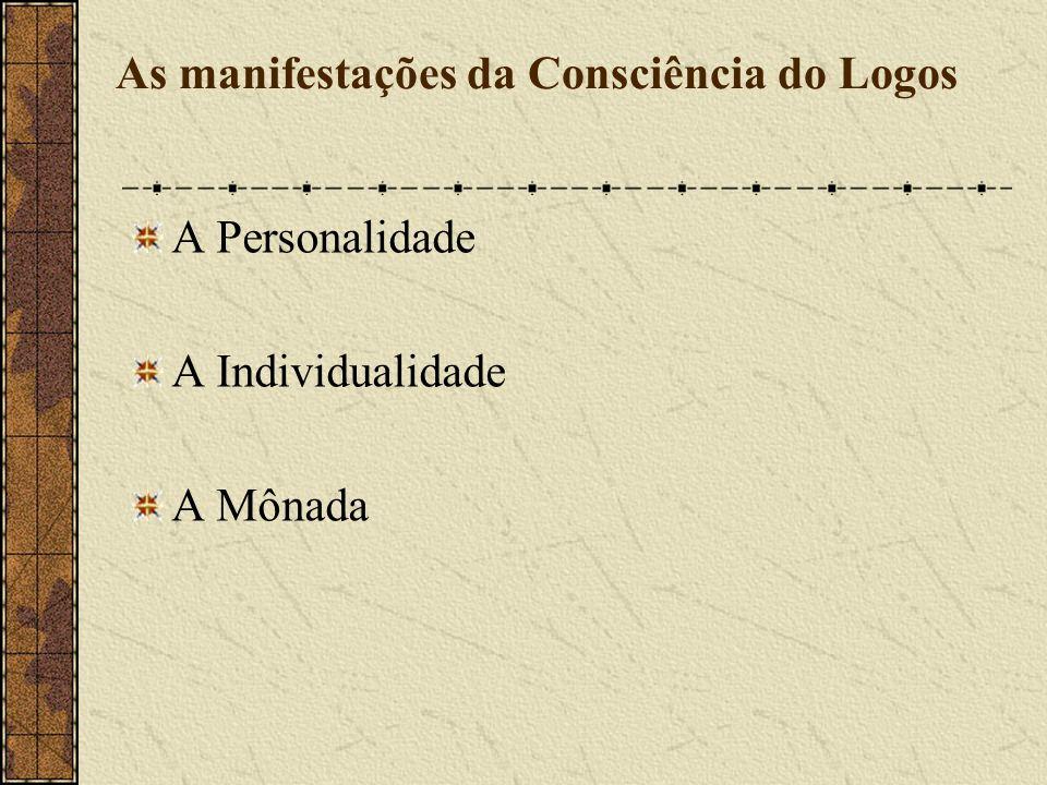 As manifestações da Consciência do Logos A Personalidade A Individualidade A Mônada