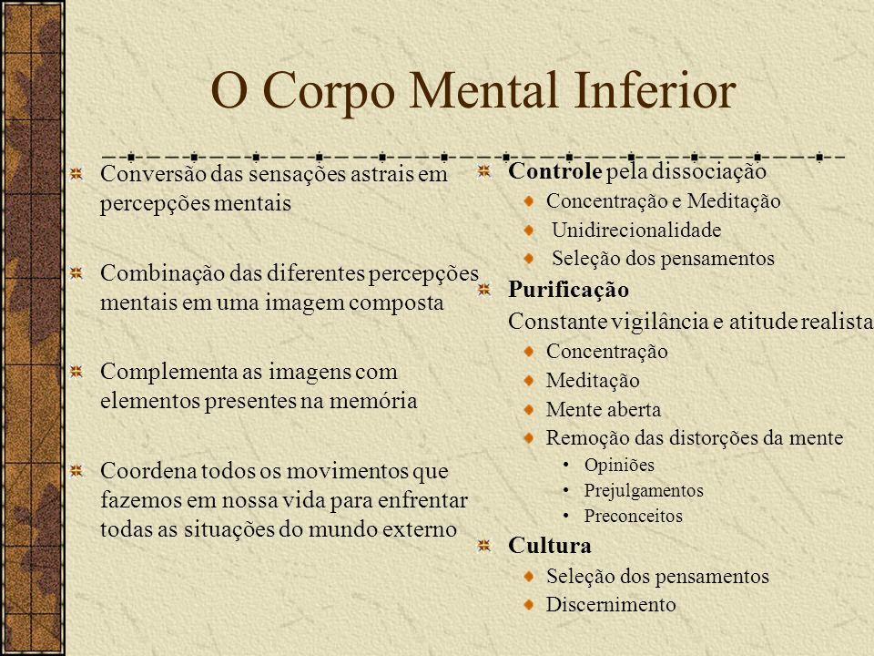 O Corpo Mental Inferior Conversão das sensações astrais em percepções mentais Combinação das diferentes percepções mentais em uma imagem composta Comp
