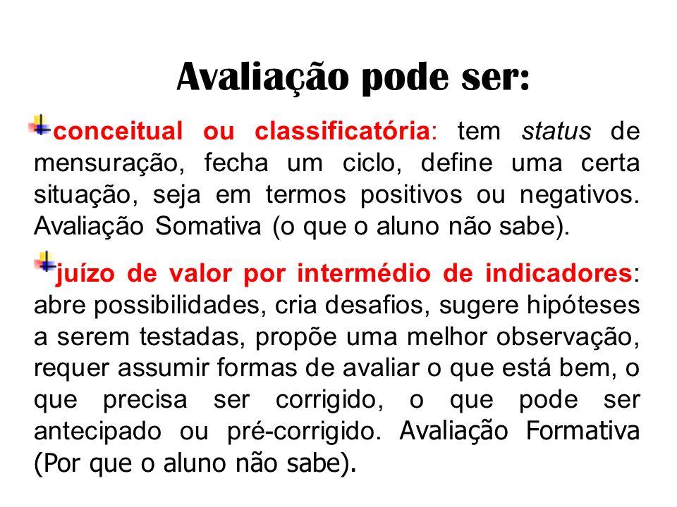 Avaliação pode ser: conceitual ou classificatória: tem status de mensuração, fecha um ciclo, define uma certa situação, seja em termos positivos ou ne