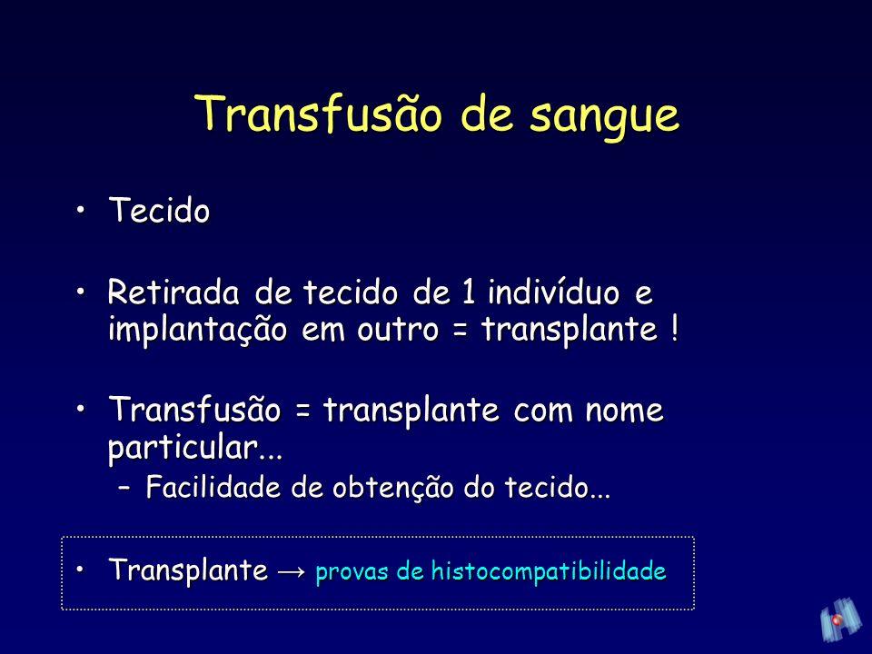 Identificação do receptor / coleta amostrasIdentificação do receptor / coleta amostras Determinação ABO / Rh pacienteDeterminação ABO / Rh paciente Pesquisa de anticorpos irregulares circulantes - PAIPesquisa de anticorpos irregulares circulantes - PAI Comparação com resultados obtidos anteriormente / históricoComparação com resultados obtidos anteriormente / histórico Avaliação IH pré-transfusional Quais procedimentos / testes devem ser realizados antes da transfusão ???Quais procedimentos / testes devem ser realizados antes da transfusão ???
