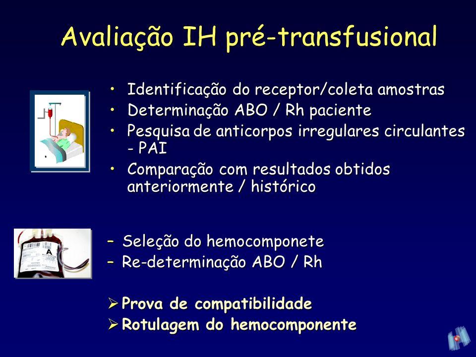 Identificação do receptor / coleta amostras Determinação ABO / Rh paciente Pesquisa de anticorpos irregulares circulantes - PAI Comparação com resultados obtidos anteriormente / histórico Avaliação IH pré-transfusional Quais procedimentos / testes devem ser realizados antes da transfusão ???Quais procedimentos / testes devem ser realizados antes da transfusão ???