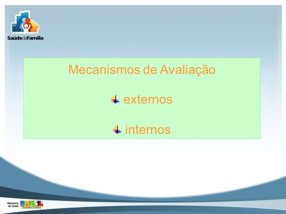 Mecanismos de Avaliação externos internos