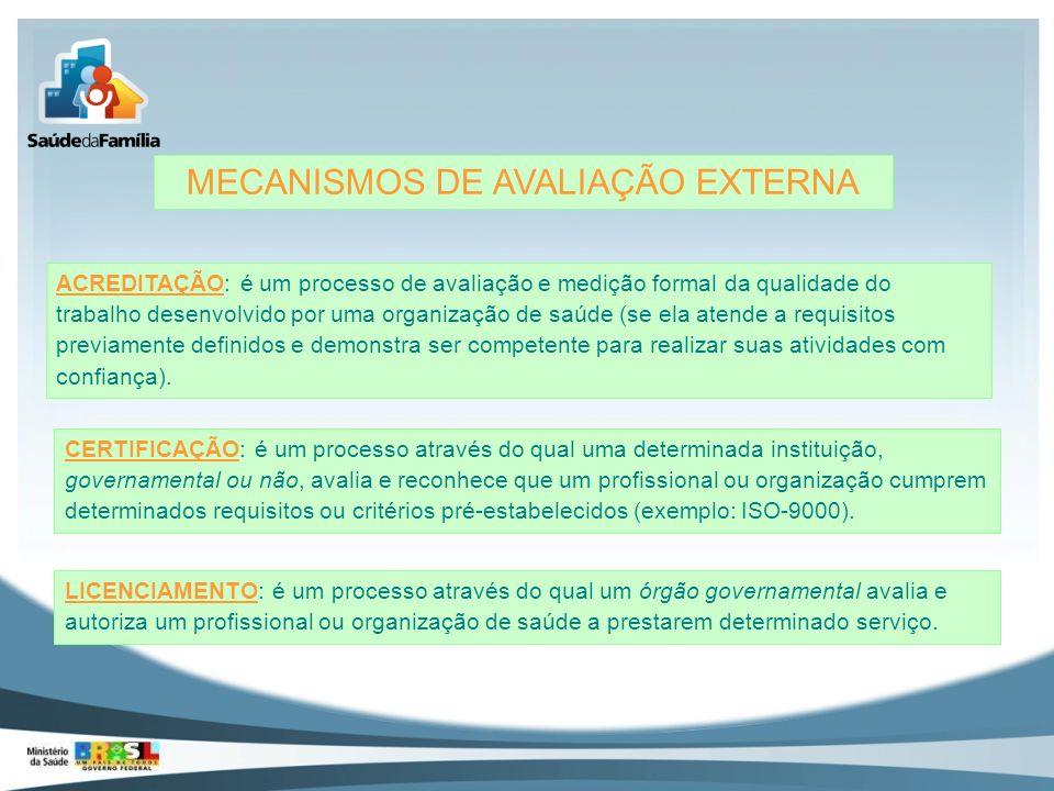 ACREDITAÇÃO: é um processo de avaliação e medição formal da qualidade do trabalho desenvolvido por uma organização de saúde (se ela atende a requisito