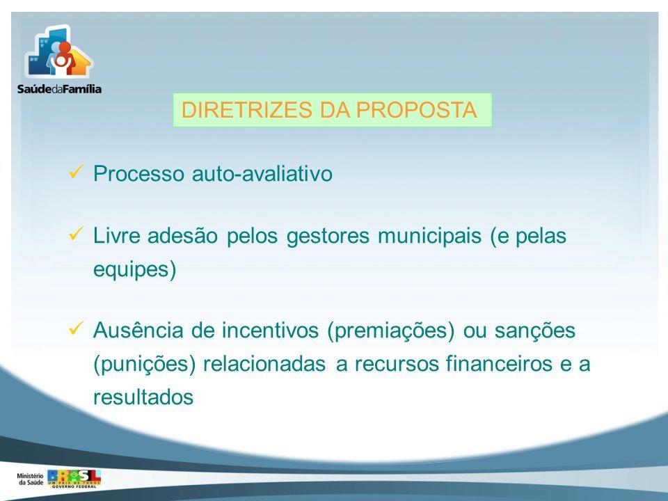 Processo auto-avaliativo Livre adesão pelos gestores municipais (e pelas equipes) Ausência de incentivos (premiações) ou sanções (punições) relacionad