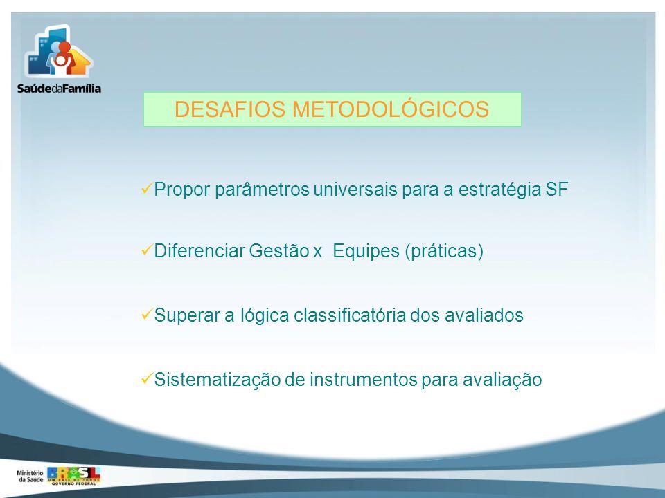 Propor parâmetros universais para a estratégia SF Diferenciar Gestão x Equipes (práticas) Superar a lógica classificatória dos avaliados Sistematizaçã