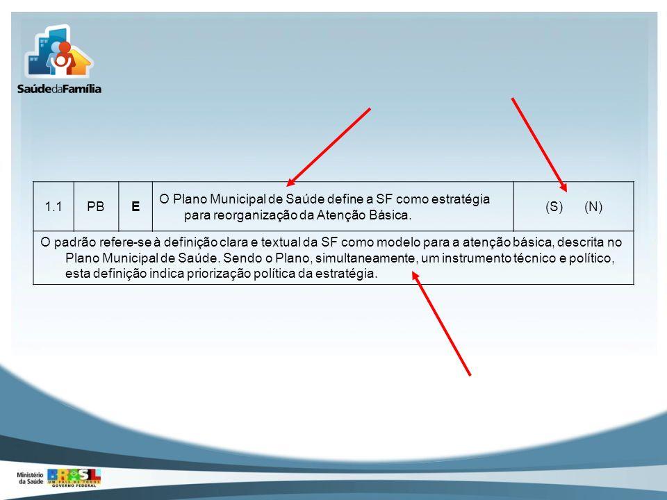 1.1PBE O Plano Municipal de Saúde define a SF como estratégia para reorganização da Atenção Básica. (S) (N) O padrão refere-se à definição clara e tex