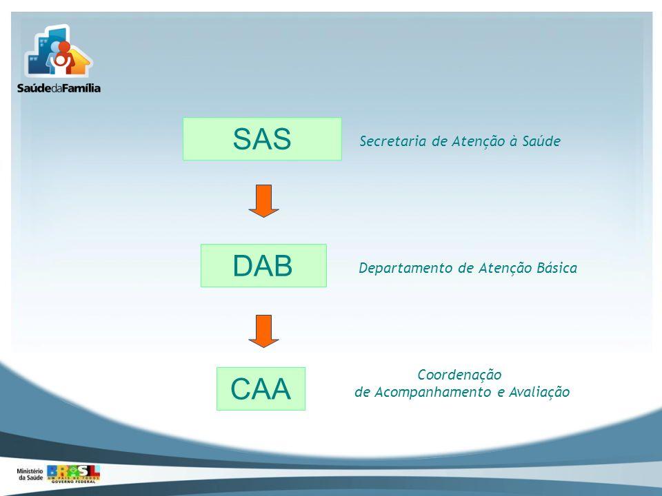SAS DAB CAA Secretaria de Atenção à Saúde Departamento de Atenção Básica Coordenação de Acompanhamento e Avaliação