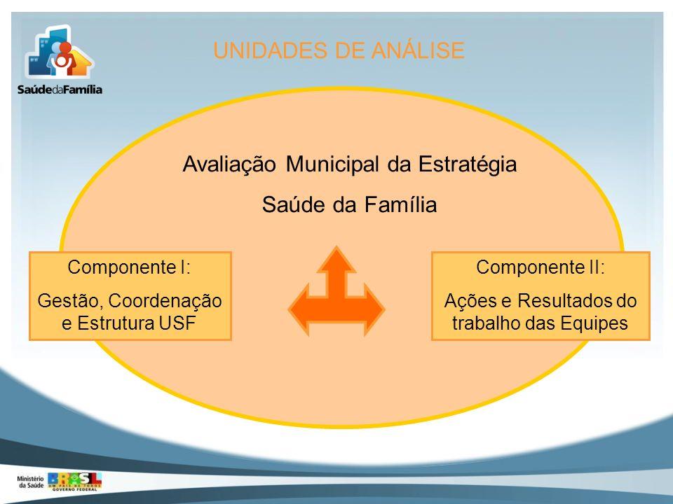 Avaliação Municipal da Estratégia Saúde da Família Componente I: Gestão, Coordenação e Estrutura USF Componente II: Ações e Resultados do trabalho das