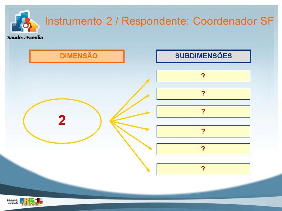 2 Instrumento 2 / Respondente: Coordenador SF ? ? ? ? ? ? DIMENSÃOSUBDIMENSÕES