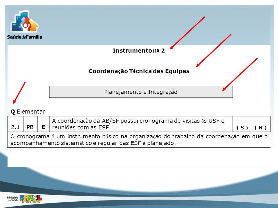 Instrumento n º 2 Coordena ç ão T é cnica das Equipes Planejamento e Integra ç ão Q Elementar 2.1PBE A coordena ç ão da AB/SF possui cronograma de vis