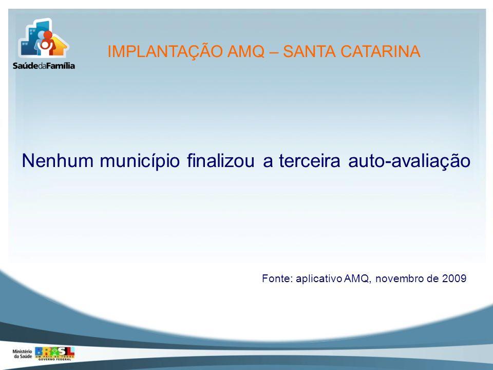 Nenhum município finalizou a terceira auto-avaliação Fonte: aplicativo AMQ, novembro de 2009 IMPLANTAÇÃO AMQ – SANTA CATARINA