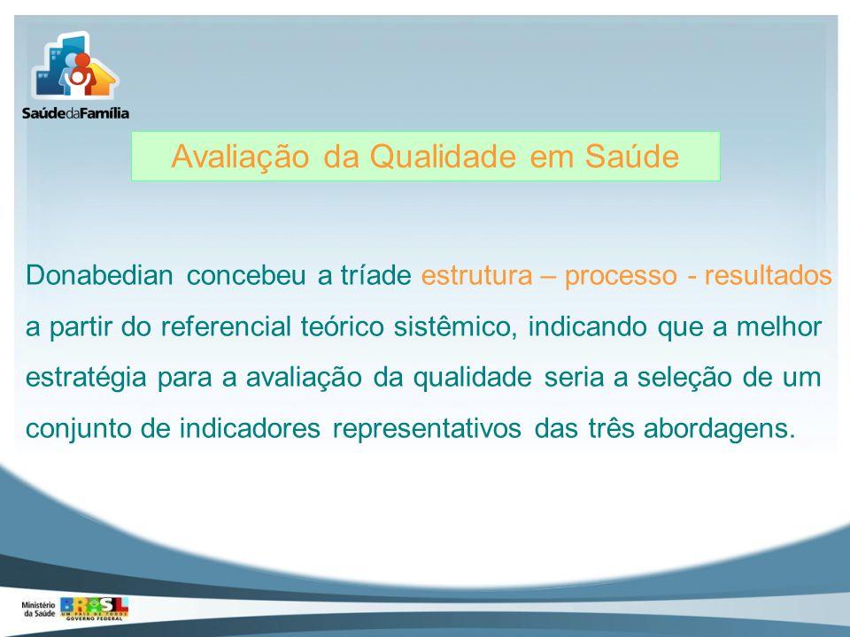 Avaliação da Qualidade em Saúde Donabedian concebeu a tríade estrutura – processo - resultados a partir do referencial teórico sistêmico, indicando qu