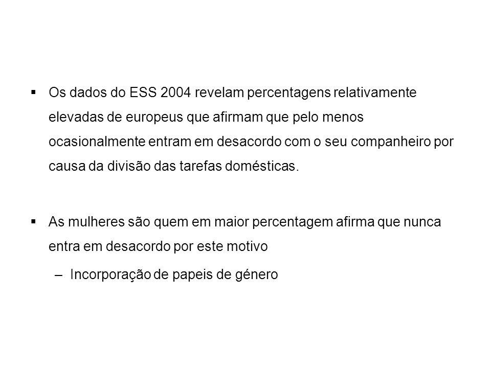 Os dados do ESS 2004 revelam percentagens relativamente elevadas de europeus que afirmam que pelo menos ocasionalmente entram em desacordo com o seu c