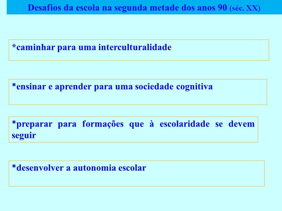 Desafios da escola na segunda metade dos anos 90 (séc. XX) *caminhar para uma interculturalidade * ensinar e aprender para uma sociedade cognitiva * p