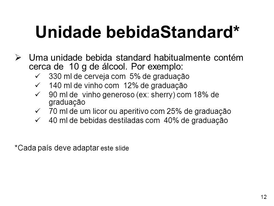 12 Unidade bebidaStandard* Uma unidade bebida standard habitualmente contém cerca de 10 g de álcool. Por exemplo: 330 ml de cerveja com 5% de graduaçã