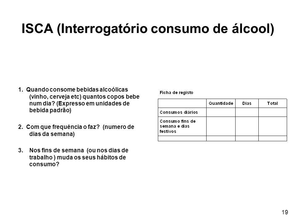 19 ISCA (Interrogatório consumo de álcool) 1. Quando consome bebidas alcoólicas (vinho, cerveja etc) quantos copos bebe num dia? (Expresso em unidades