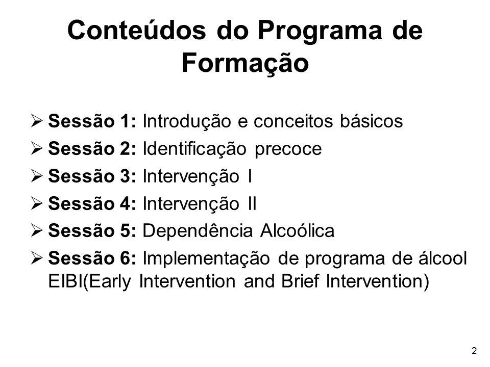 2 Conteúdos do Programa de Formação Sessão 1: Introdução e conceitos básicos Sessão 2: Identificação precoce Sessão 3: Intervenção I Sessão 4: Interve