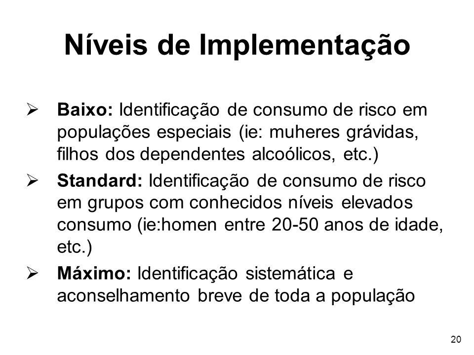 20 Níveis de Implementação Baixo: Identificação de consumo de risco em populações especiais (ie: muheres grávidas, filhos dos dependentes alcoólicos,