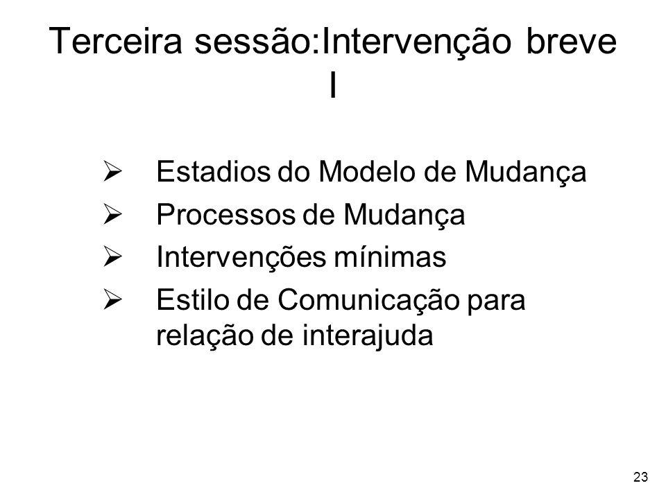 23 Terceira sessão:Intervenção breve I Estadios do Modelo de Mudança Processos de Mudança Intervenções mínimas Estilo de Comunicação para relação de i