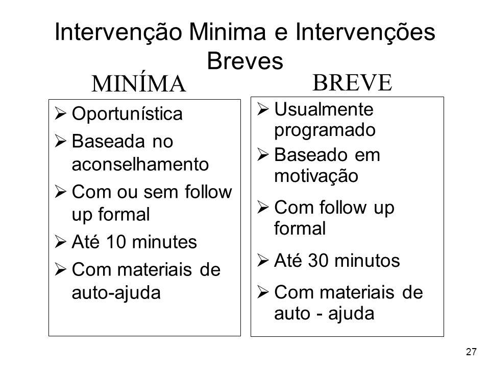 27 Intervenção Minima e Intervenções Breves Oportunística Baseada no aconselhamento Com ou sem follow up formal Até 10 minutes Com materiais de auto-a