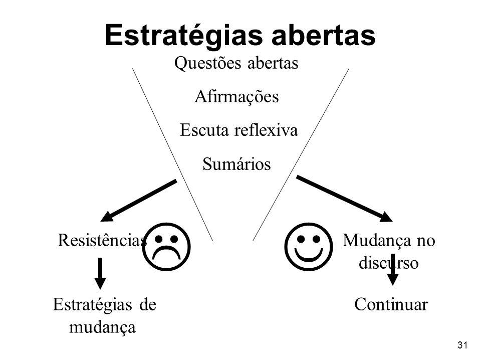 31 Estratégias abertas Questões abertas Afirmações Escuta reflexiva Sumários Resistências Continuar Estratégias de mudança Mudança no discurso