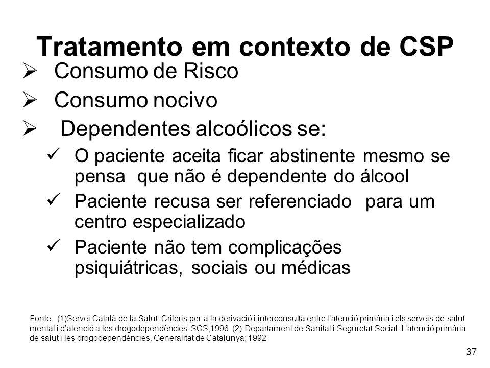 37 Tratamento em contexto de CSP Consumo de Risco Consumo nocivo Dependentes alcoólicos se: O paciente aceita ficar abstinente mesmo se pensa que não