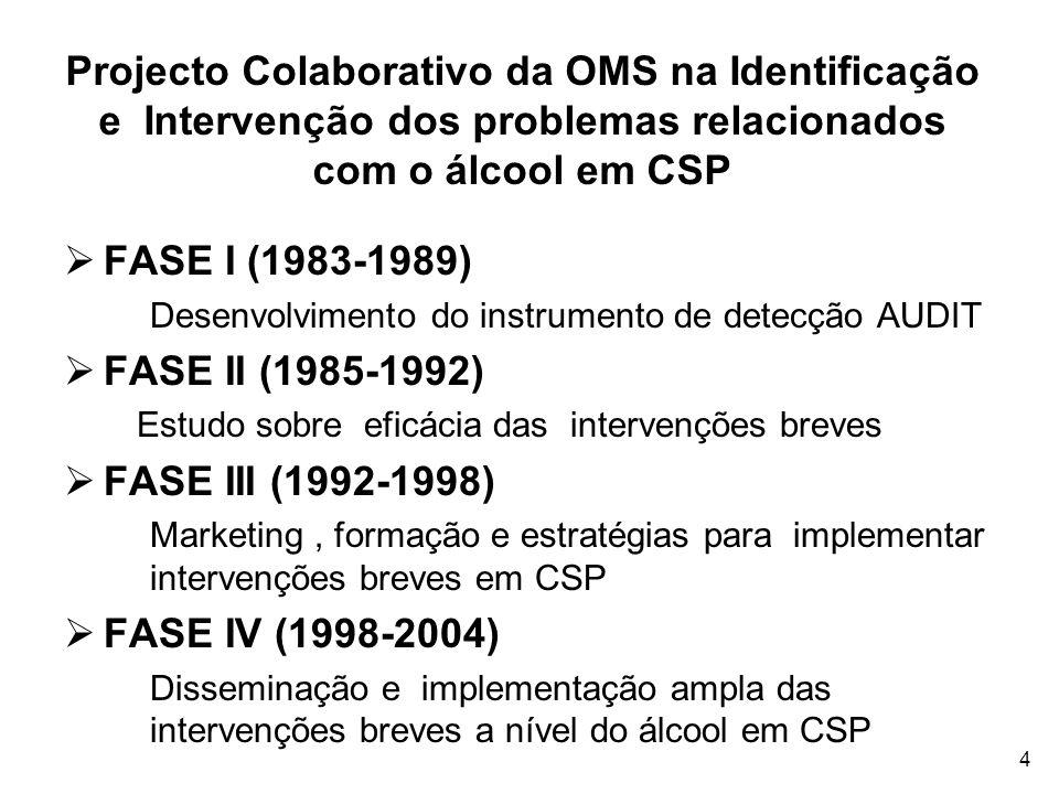 4 Projecto Colaborativo da OMS na Identificação e Intervenção dos problemas relacionados com o álcool em CSP FASE I (1983-1989) Desenvolvimento do ins