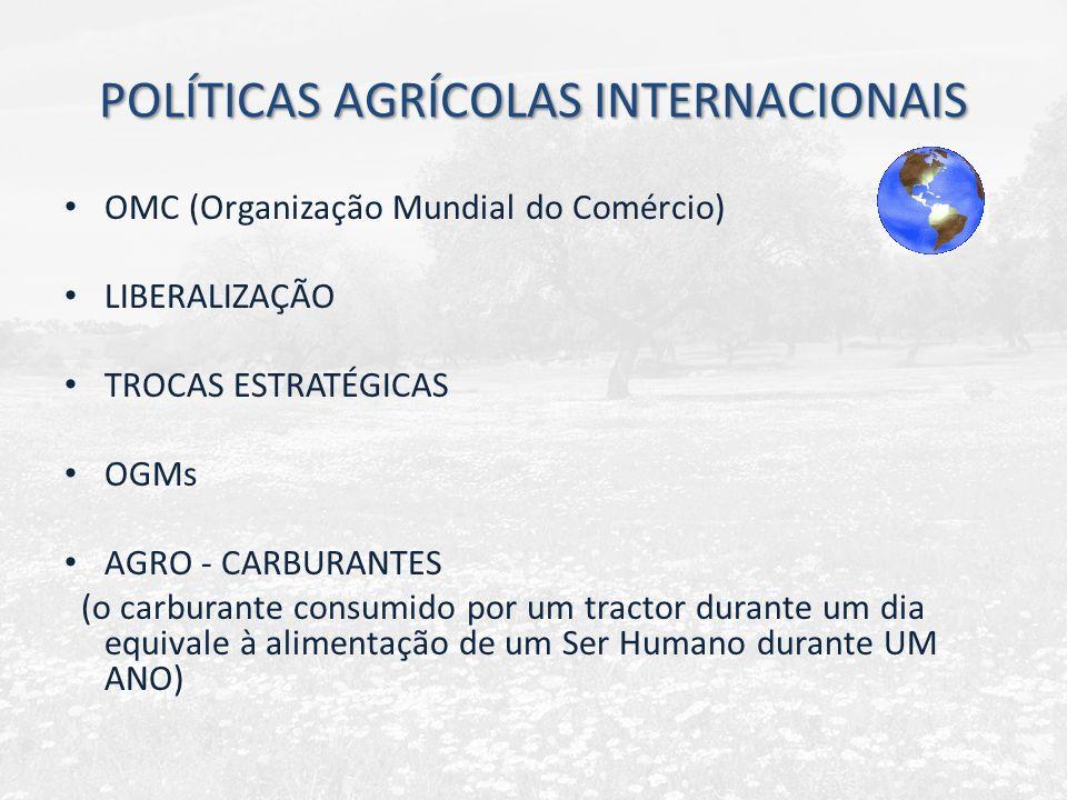 POLÍTICAS AGRÍCOLAS INTERNACIONAIS OMC (Organização Mundial do Comércio) LIBERALIZAÇÃO TROCAS ESTRATÉGICAS OGMs AGRO - CARBURANTES (o carburante consumido por um tractor durante um dia equivale à alimentação de um Ser Humano durante UM ANO)