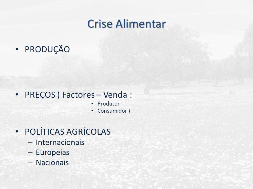 Crise Alimentar PRODUÇÃO PREÇOS ( Factores – Venda : Produtor Consumidor ) POLÍTICAS AGRÍCOLAS – Internacionais – Europeias – Nacionais
