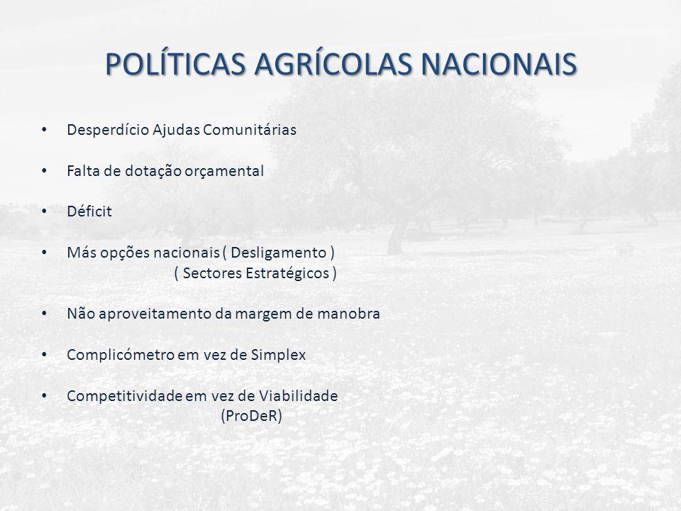 POLÍTICAS AGRÍCOLAS NACIONAIS Desperdício Ajudas Comunitárias Falta de dotação orçamental Déficit Más opções nacionais ( Desligamento ) ( Sectores Est