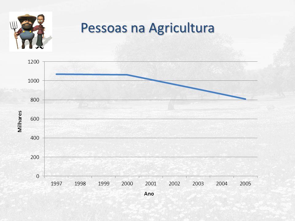 Pessoas na Agricultura