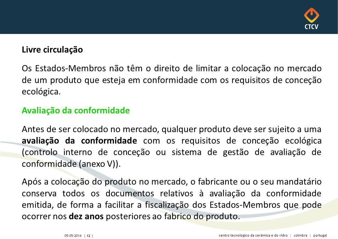 centro tecnológico da cerâmica e do vidro | coimbra | portugal | 12 | 05-05-2014 Livre circulação Os Estados-Membros não têm o direito de limitar a colocação no mercado de um produto que esteja em conformidade com os requisitos de conceção ecológica.