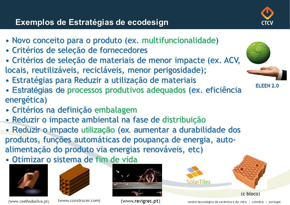 centro tecnológico da cerâmica e do vidro | coimbra | portugal Novo conceito para o produto (ex. multifuncionalidade) Novo conceito para o produto (ex