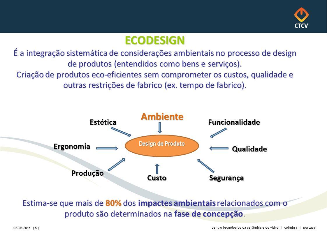centro tecnológico da cerâmica e do vidro | coimbra | portugal | 5 | 05-05-2014 ECODESIGN É a integração sistemática de considerações ambientais no processo de design de produtos (entendidos como bens e serviços).