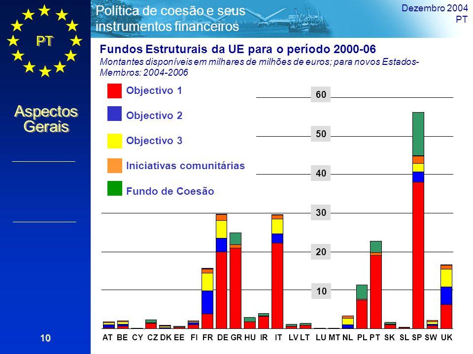 PT Aspectos Gerais Política de coesão e seus instrumentos financeiros Dezembro 2004 PT 10 AT BE CY CZ DK EE FI FR DE GR HU IR IT LV LT LU MT NL PL PT