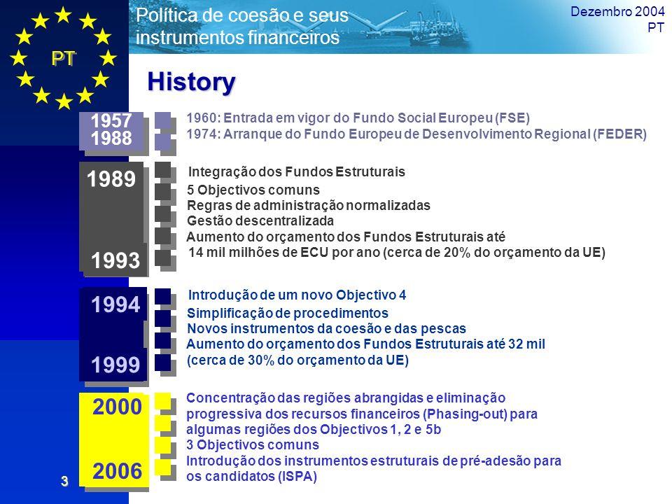 PT Aspectos Gerais Política de coesão e seus instrumentos financeiros Dezembro 2004 PT 3 History Integração dos Fundos Estruturais 5 Objectivos comuns